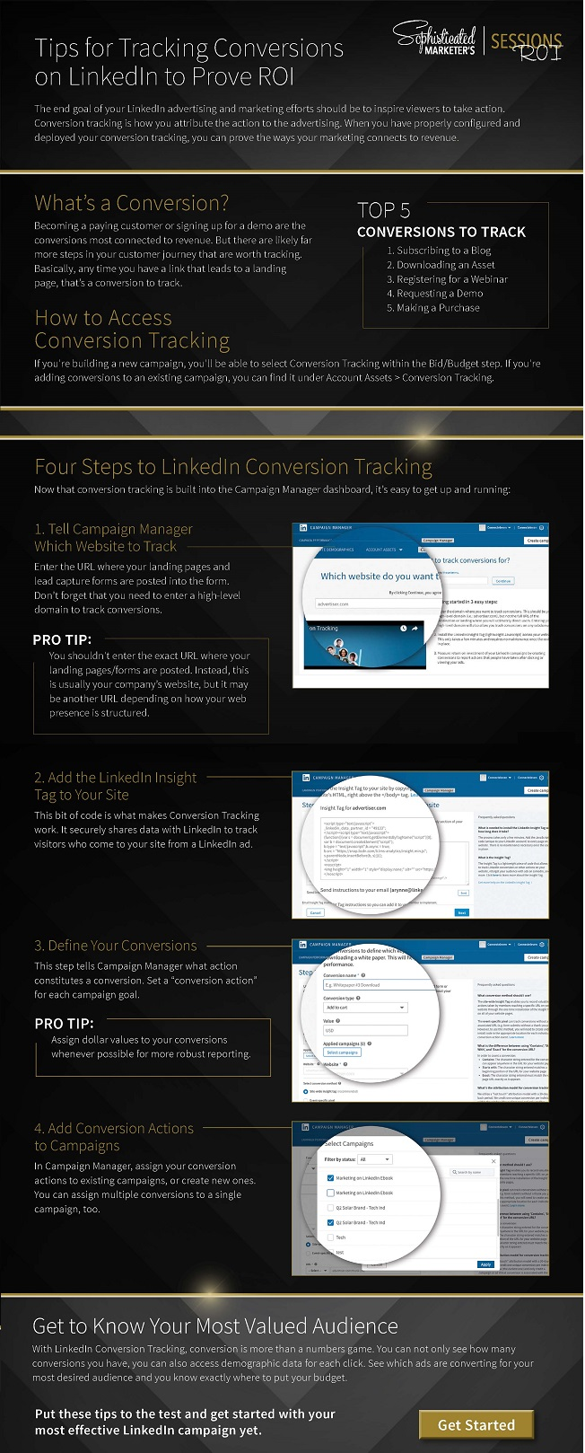 A Four-Step Guide to Tracking Conversions on LinkedIn [Infographic] | Social Media Today