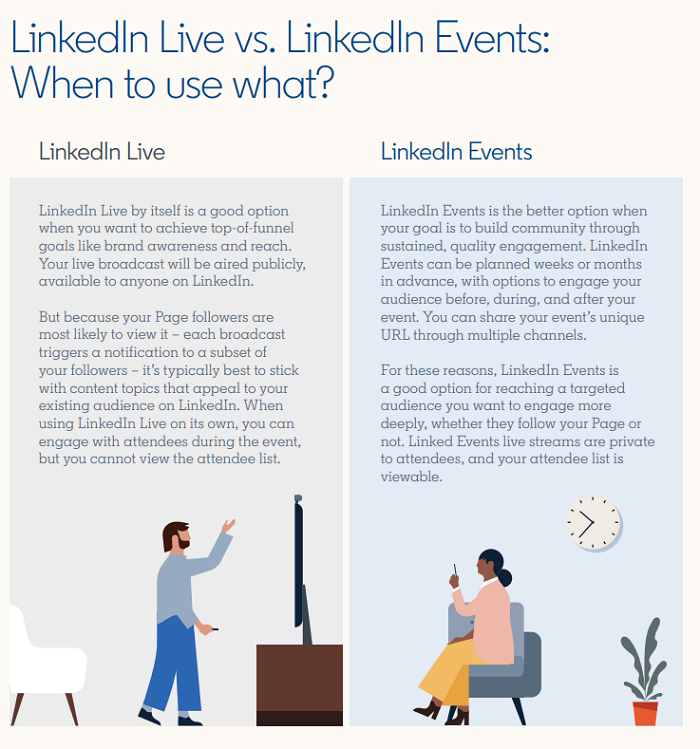 LinkedIn events guide