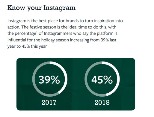 Facebook Holiday Insights Guide 2019