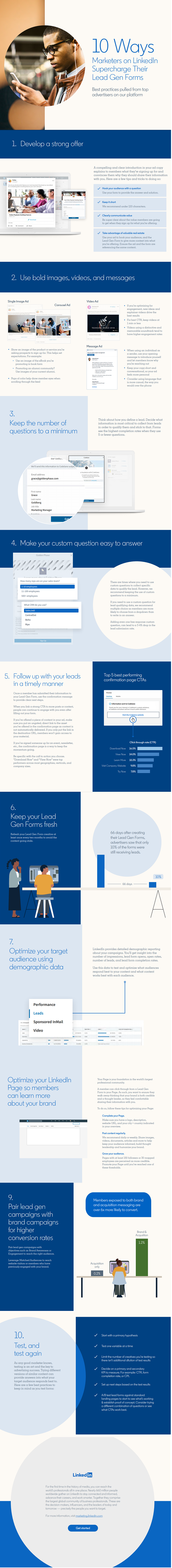 LinkedIn Lead Gen Forms Checklist