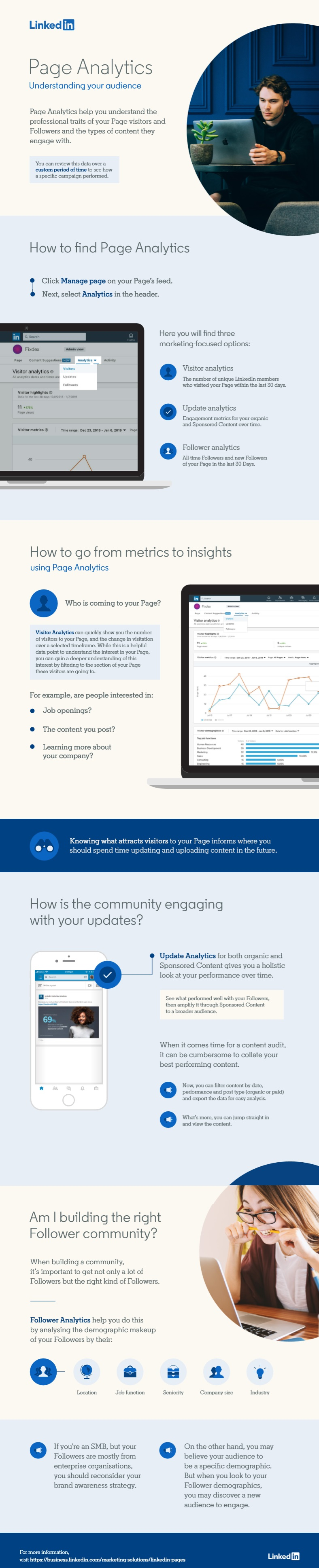 Infographic looks at how to use LinkedIn's company page analytics