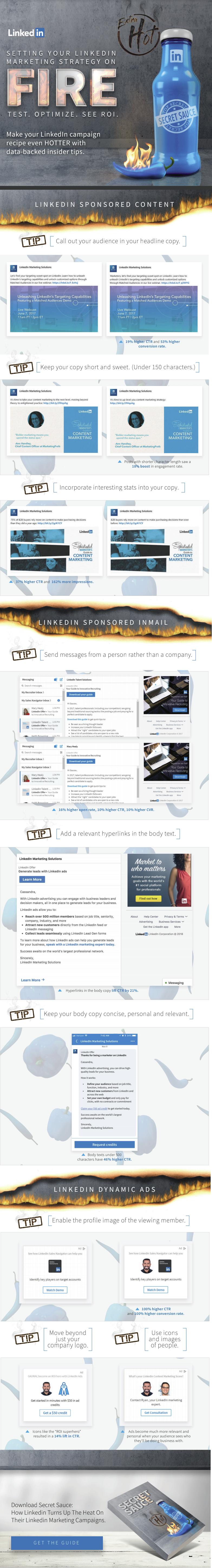 LinkedIn publica una nueva guía para optimizar sus campañas publicitarias de LinkedIn [Infographic] | Social Media Today