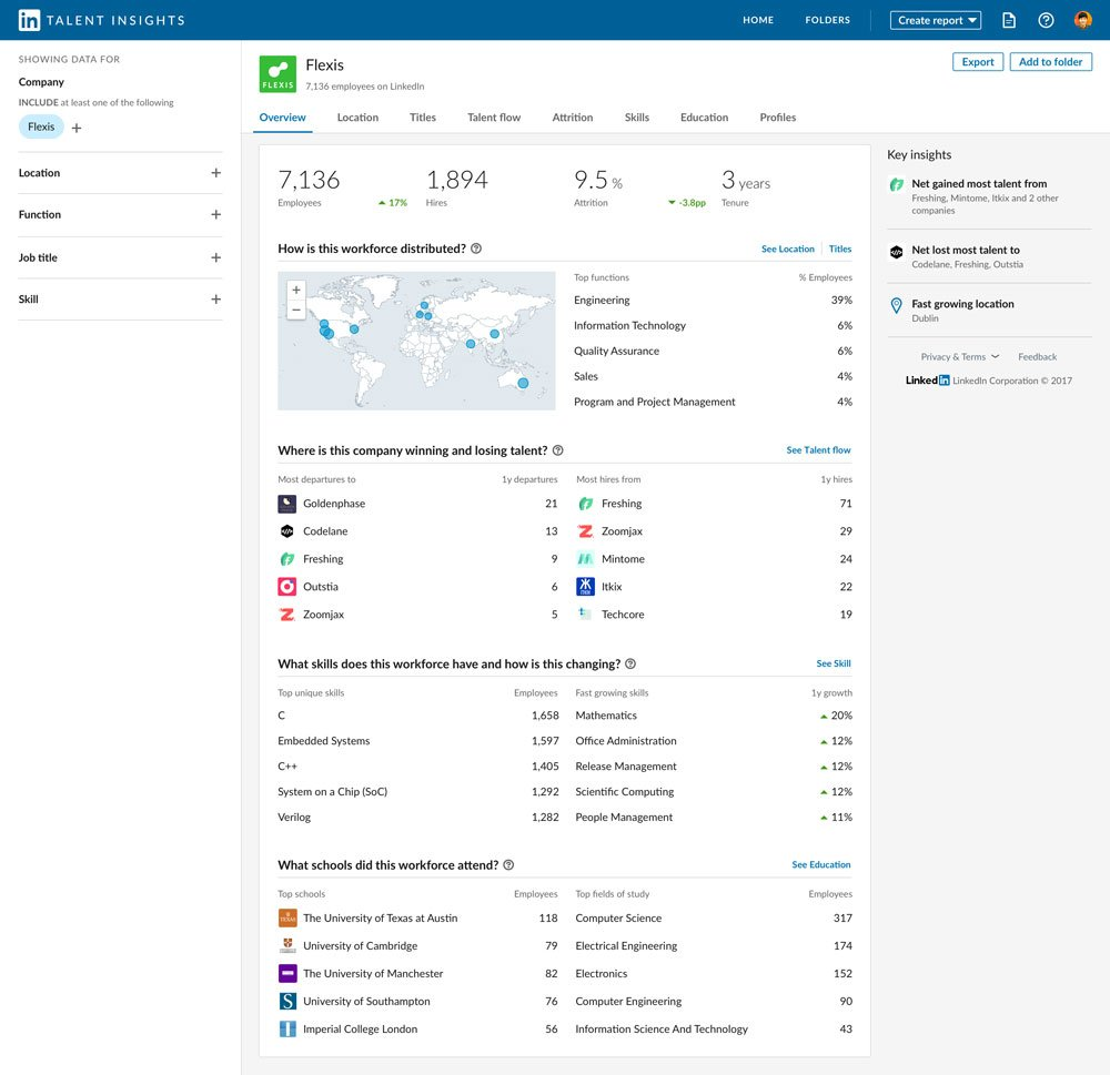 LinkedIn Talent Insights screenshot