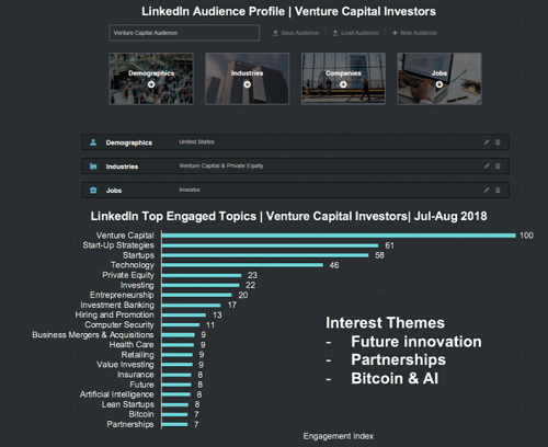 LinkedIn Adds New Audience Insights Through Third-Party Partnerships                      | Social Media Today