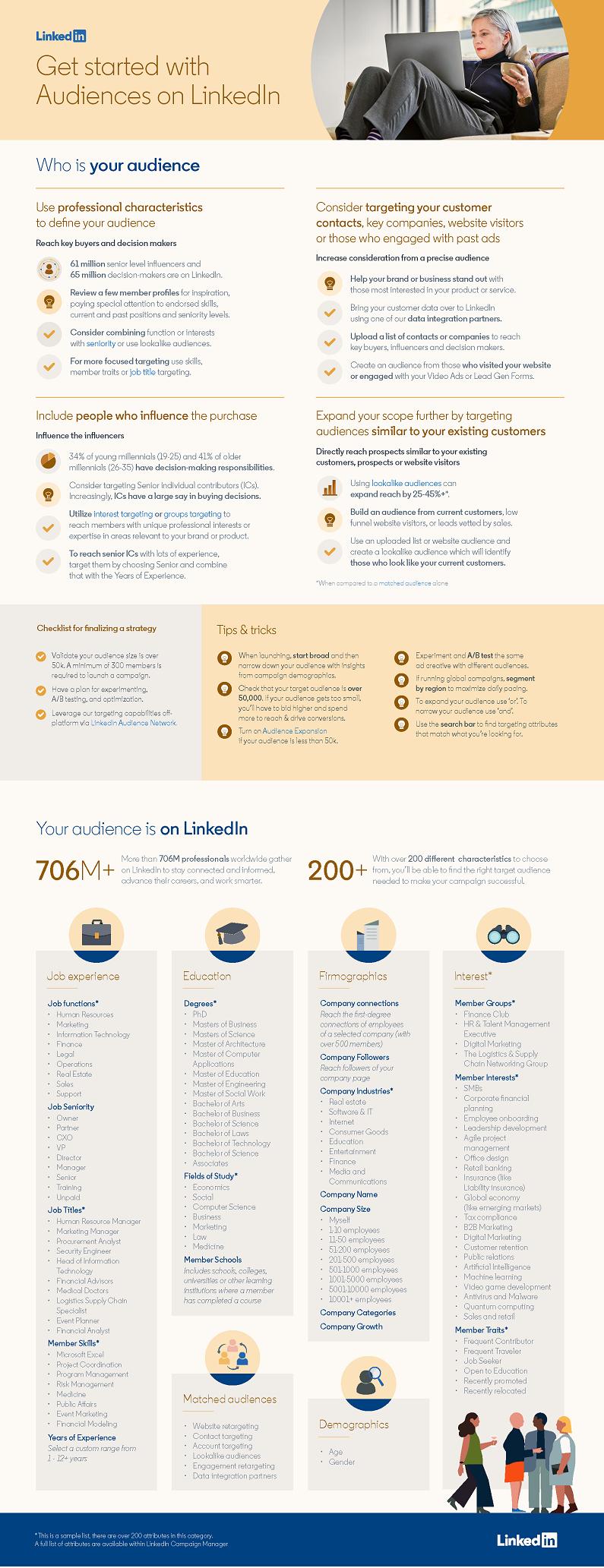 LinkedIn ad targeting infographic
