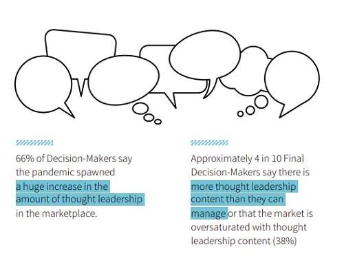 Rapport LinkedIn Edelman sur le leadership éclairé B2B