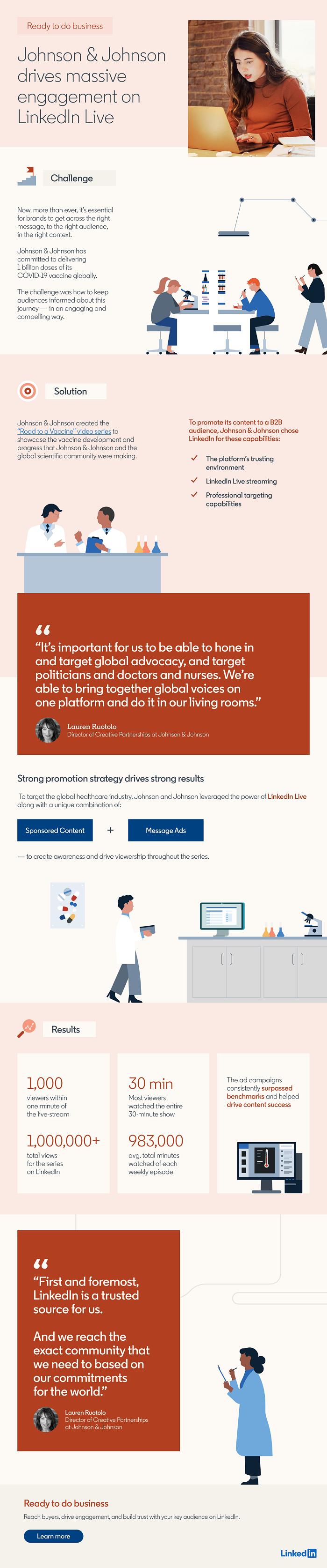 LinkedIn case study - Johnson & Johnson
