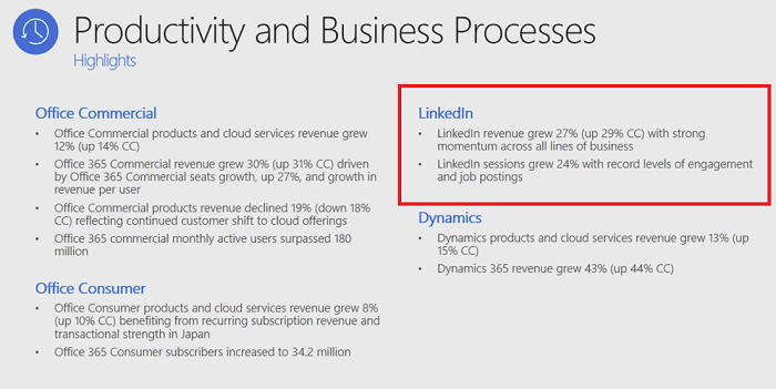 LinkedIn update in the latest Microsoft quarterly report