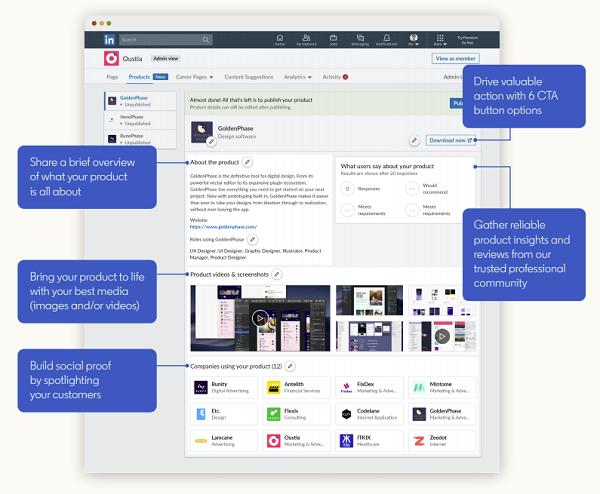 Страницы продуктов LinkedIn