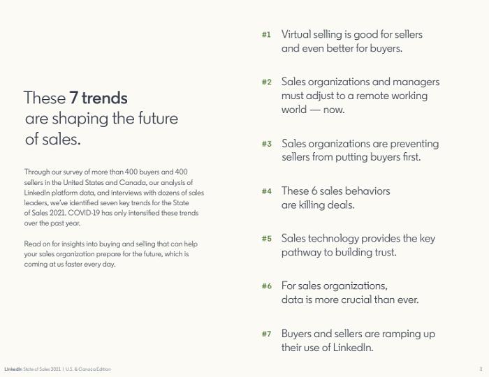 LinkedIn State of Sales Report 2021