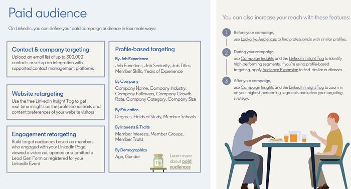 Guía de marca de LinkedIn