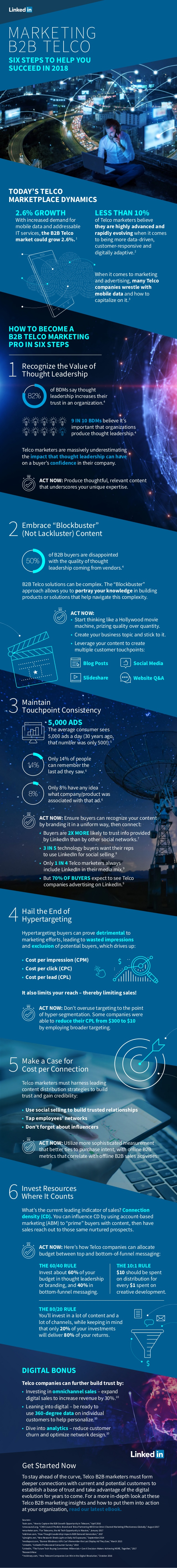 LinkedIn Offers Tips to Help Telco Marketers Succeed in 2018 [Infographic]
