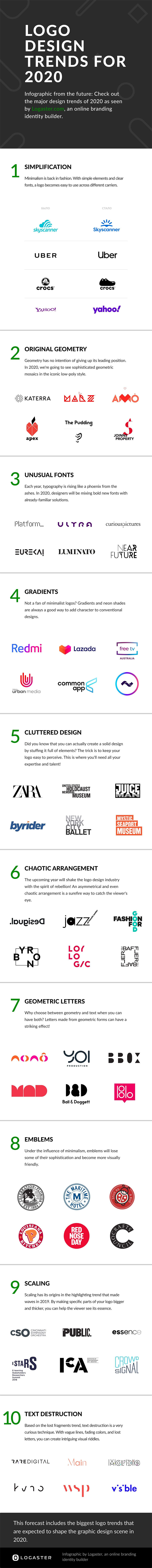 Infographic lists a range of logo design trends