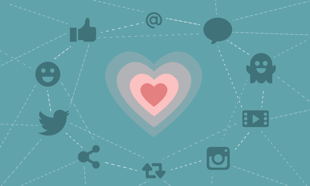 The Psychology Of Trust And Inbound Marketing | Social Media Today