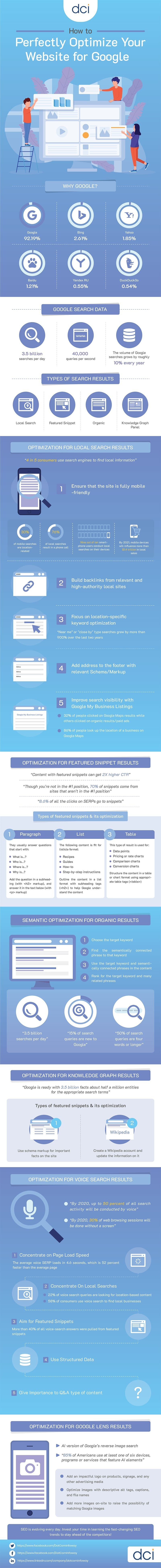 Infographic lists ways to maximize your search results