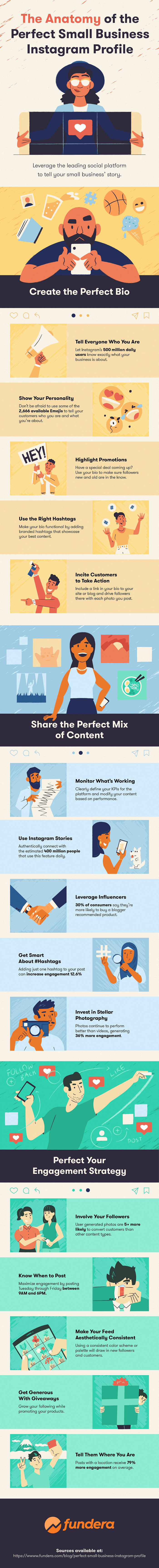 Infographic outlines a range of Instagram best practices and tips