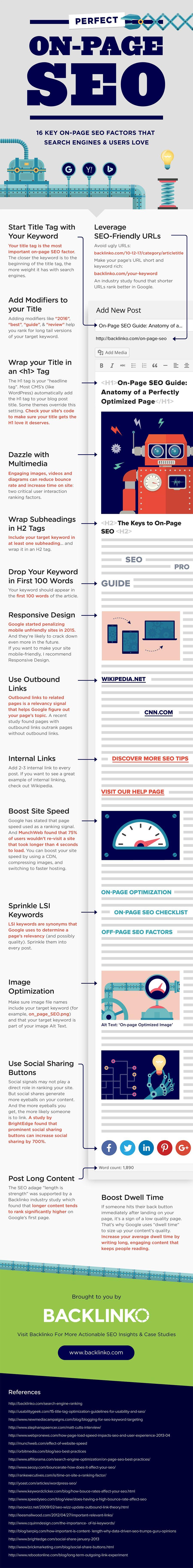 perfect seo info La anatomía de una página web perfectamente optimizada: Guía de SEO de 16 pasos