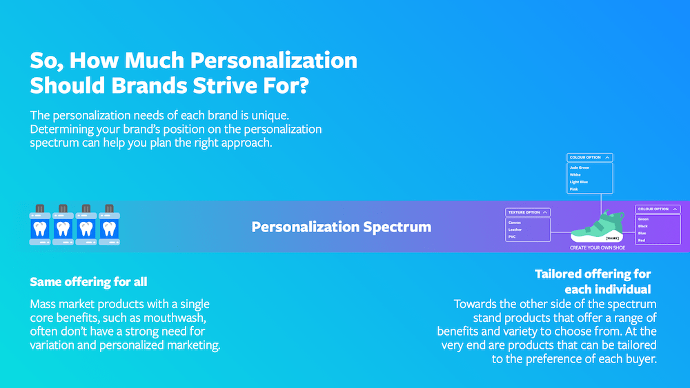 Facebook's personalization spectrum
