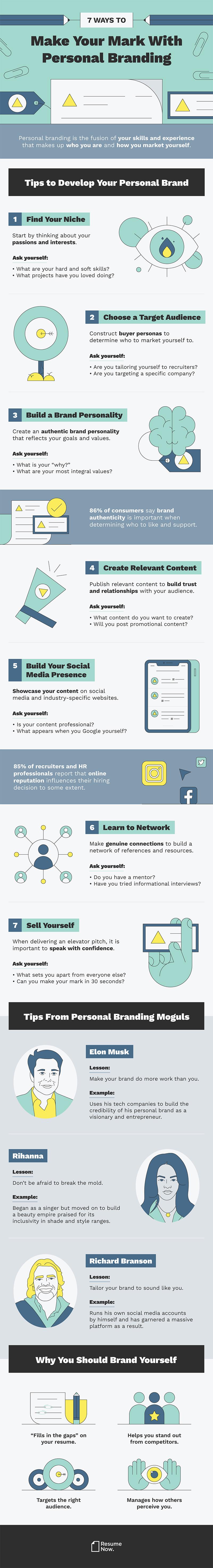 Инфографика личного брендинга