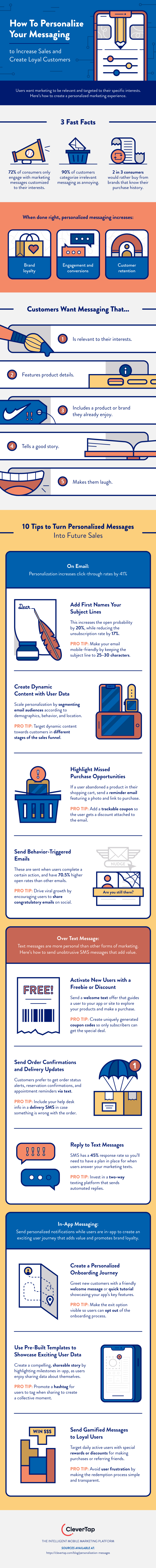 Personalization tips infographic