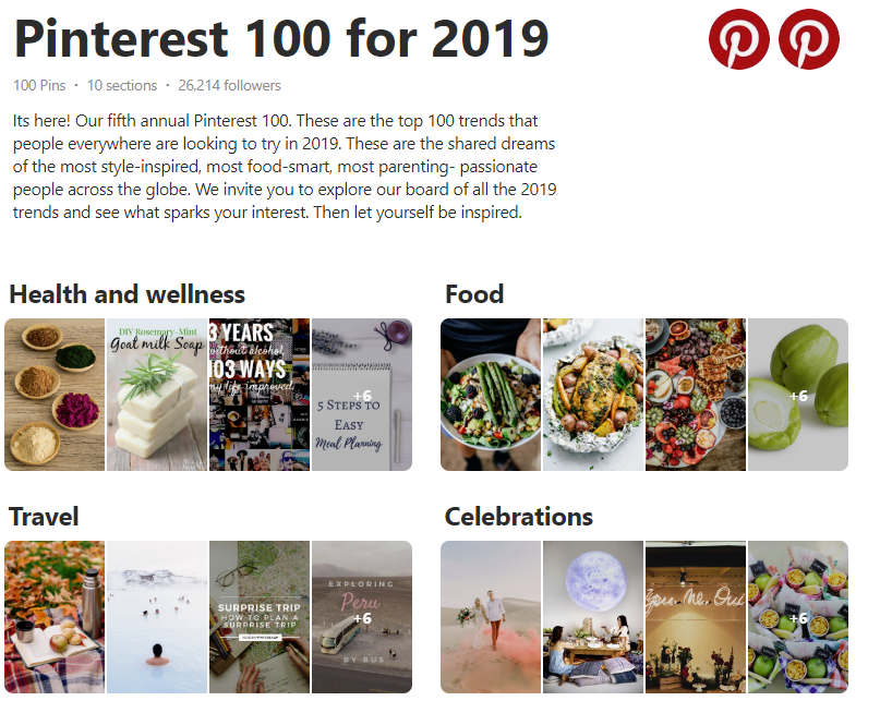 Pinterest 100 2019 boards