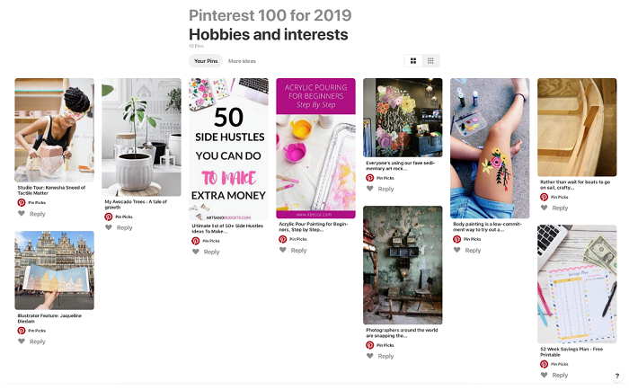 Pinterest Top 100 Trends 2019