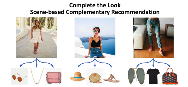 Pinterest 'Complete the Look' examples