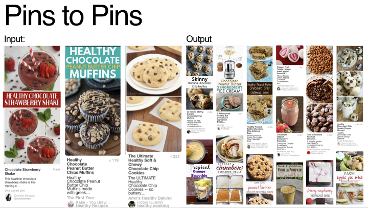 Pinterest recommendations