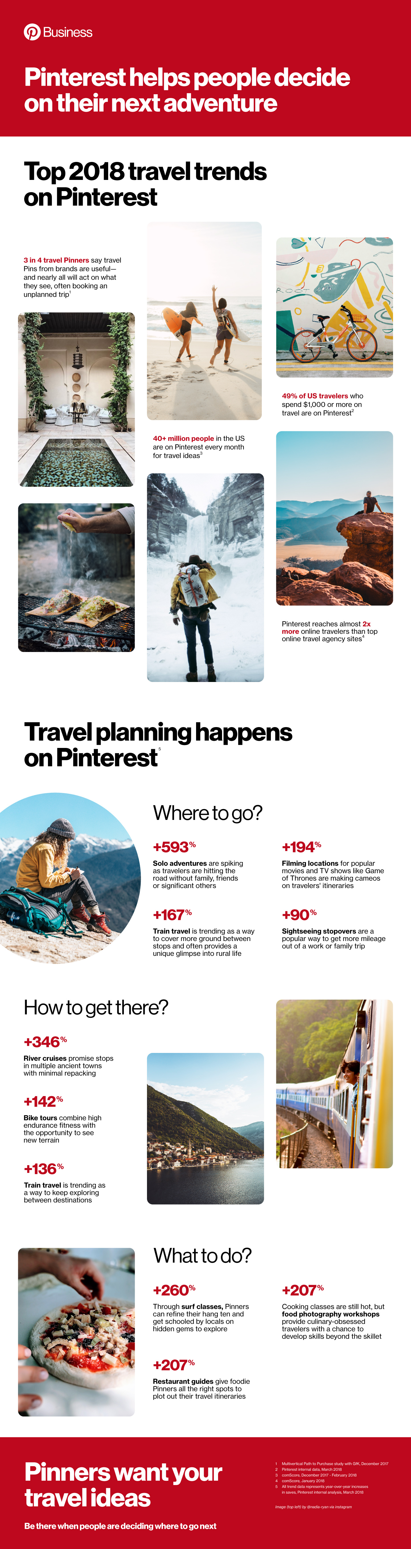 Pinterest Travel Trends 2018 [Infographic]
