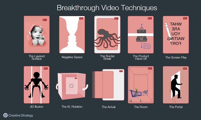 Pinterest video guide