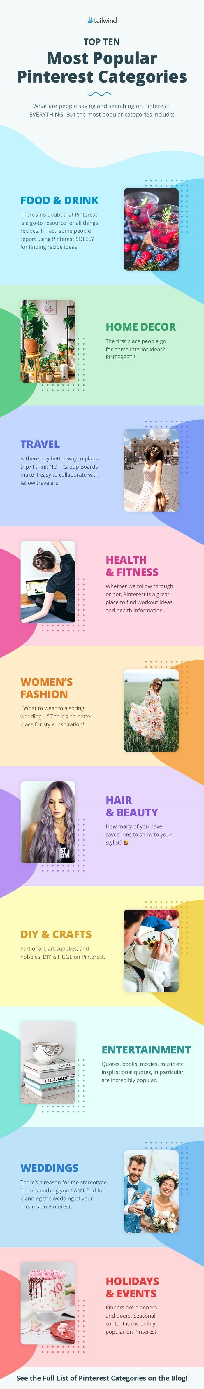 Pinterest topics