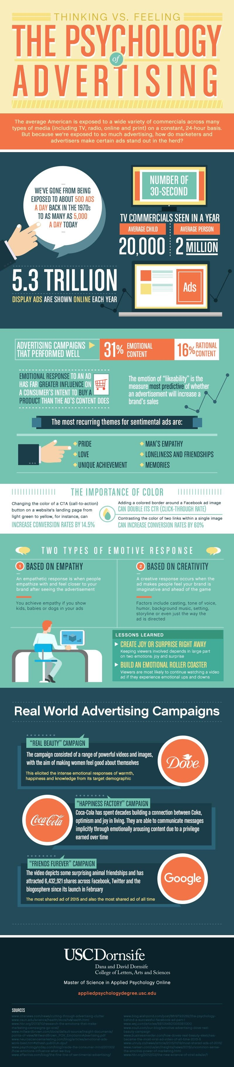 Thinking vs Feeling: The Psychology of Advertising [Infographic]