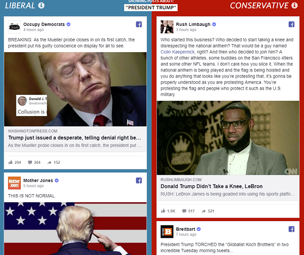 A screenshot of WSJ's 'Red Feed, Blue Feed' experiment