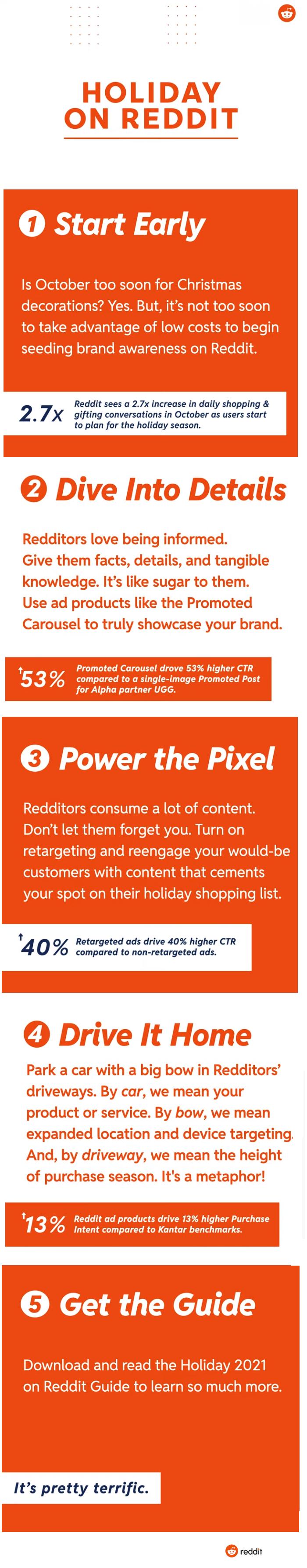 Reddit holiday marketing tips