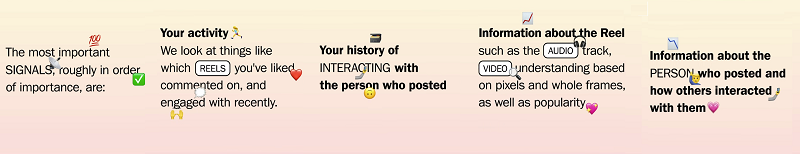 Instagram Reels algorithm insights