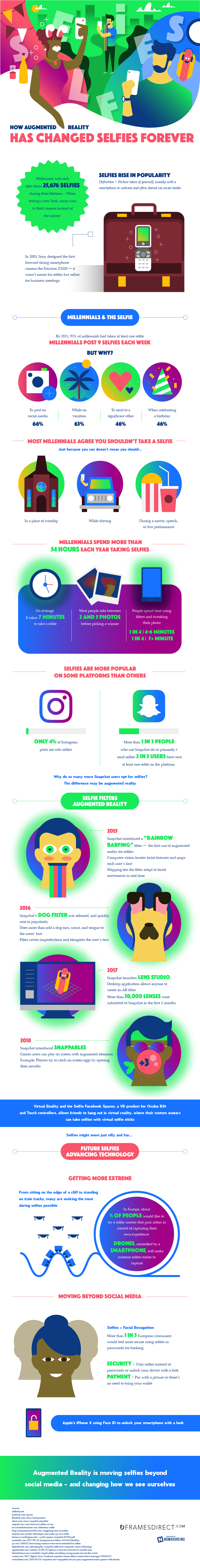 Infographic looks at the rising use of AR tools with selfies