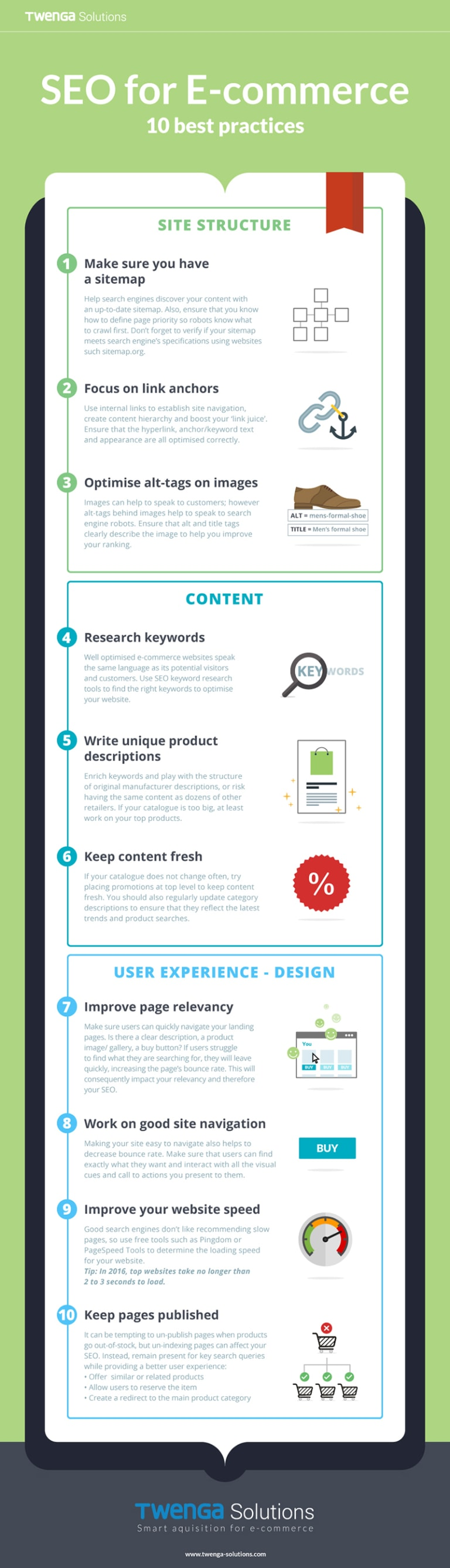 Infographic outlines eCommerce SEO tips