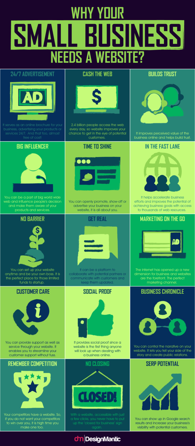 Key Benefits of a Website for Small Business infographic