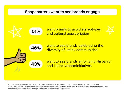 Snapchat Latin and Hispanic Heritage Month
