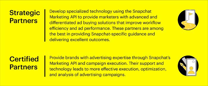 Snapchat Partner Program