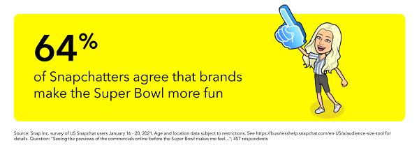 Snapchat Super Bowl research