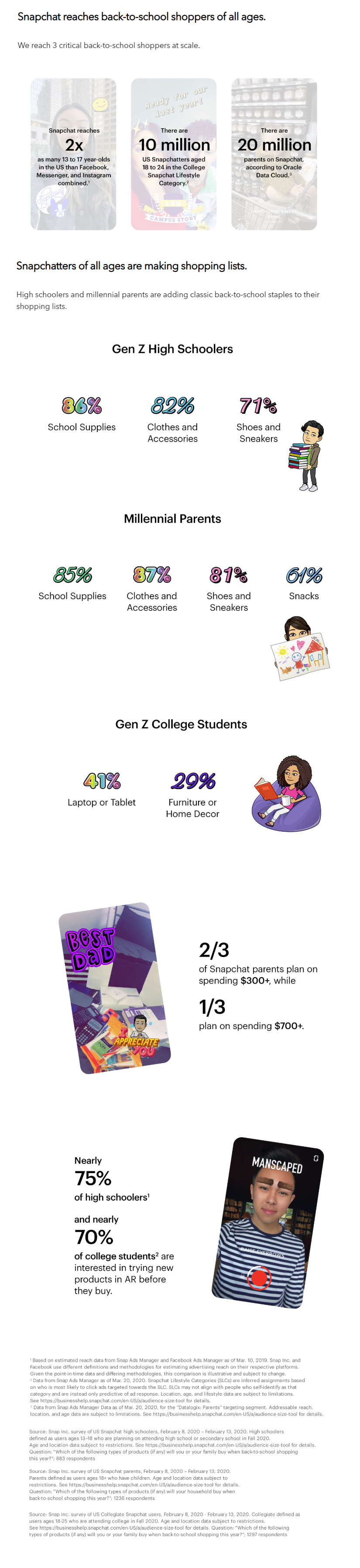 Snapchat back to school data