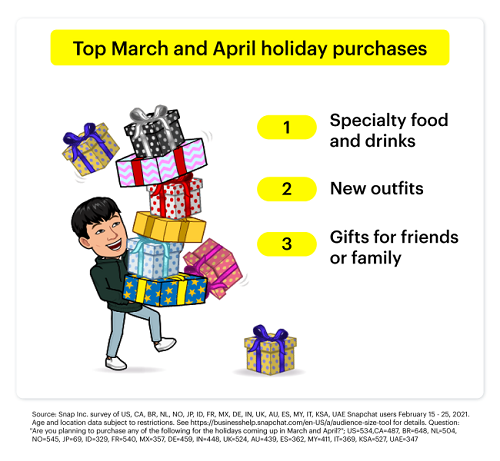 Snapchat мартовские и апрельские тенденции