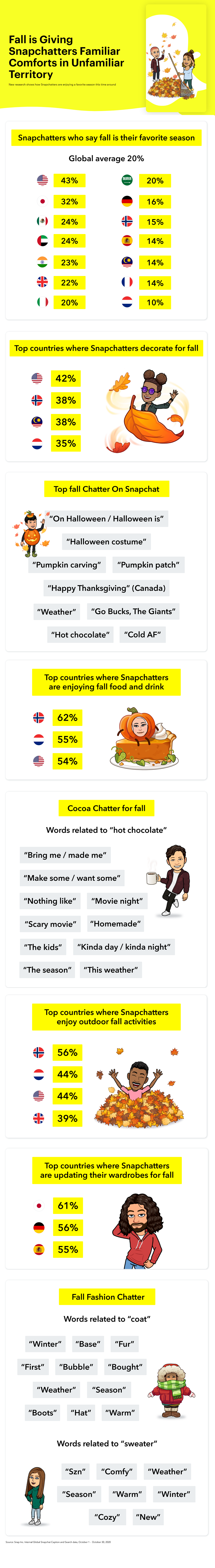 Snapchat fall trends report