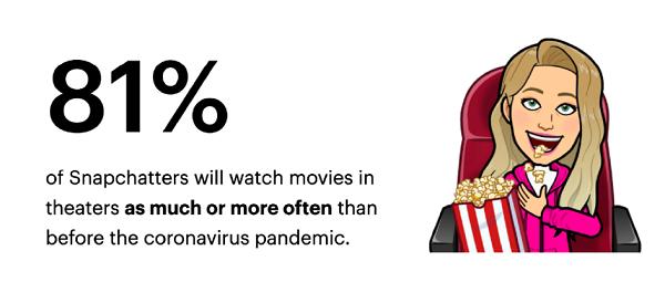 Snapchat movies data