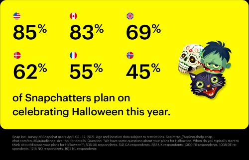 Snapchat Halloween guide