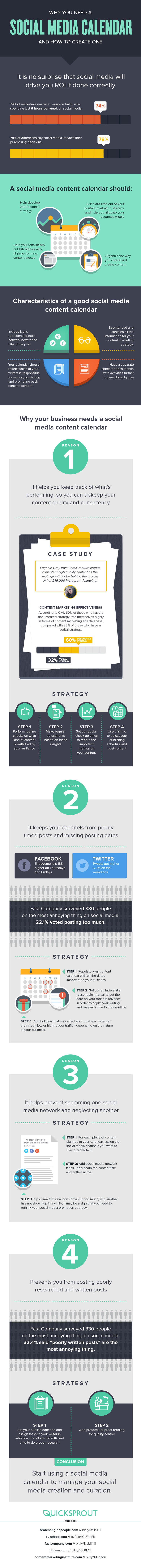 Infographic looks at the benefits of a social media calendar