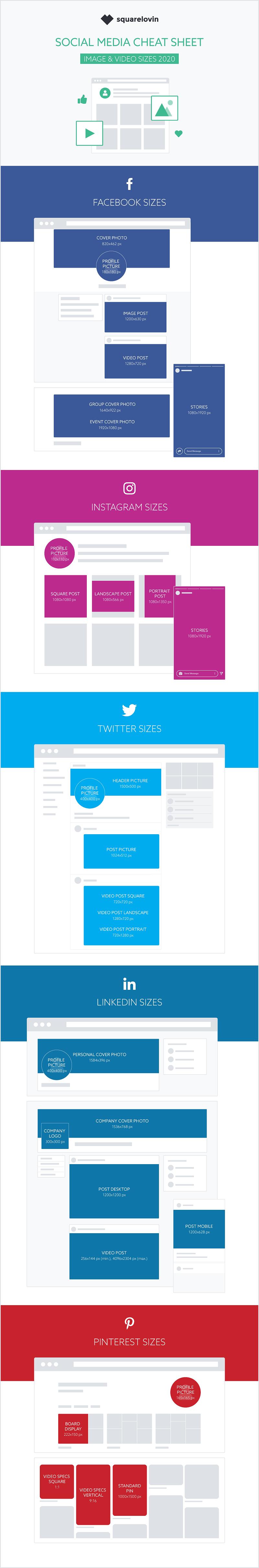 social media image sizes chart