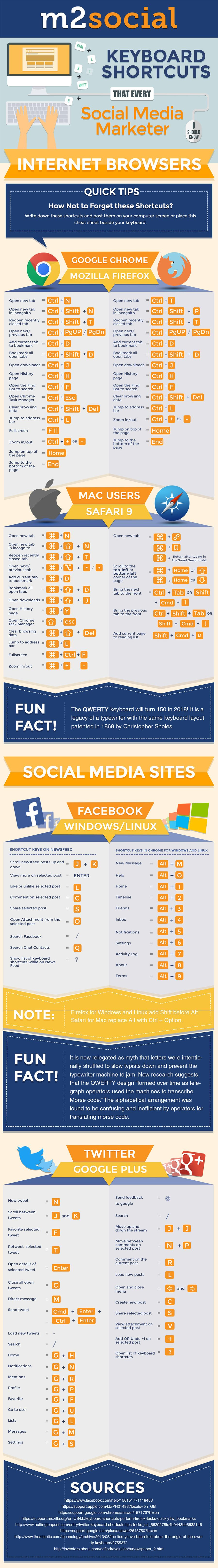 50+ Social Media Keyboard Shortcuts to Make Your Life Easier [Infographic] | Social Media Today
