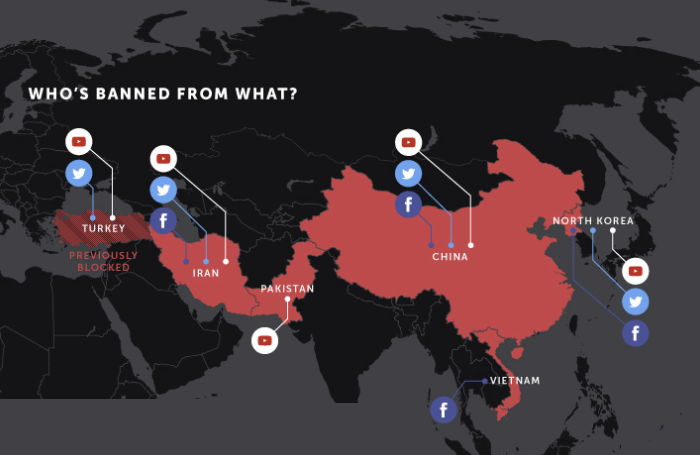 Map of nations that have implemented social media bans